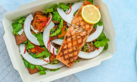 Healthy 7 Day Meal Plan – Clickable